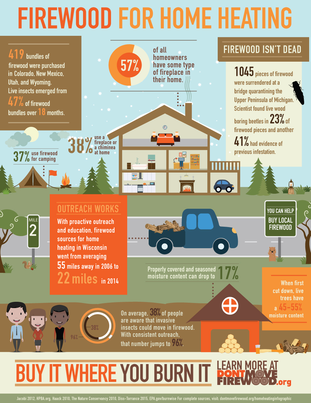 DMF_HomeHeatingInfographic_Draft1_v9